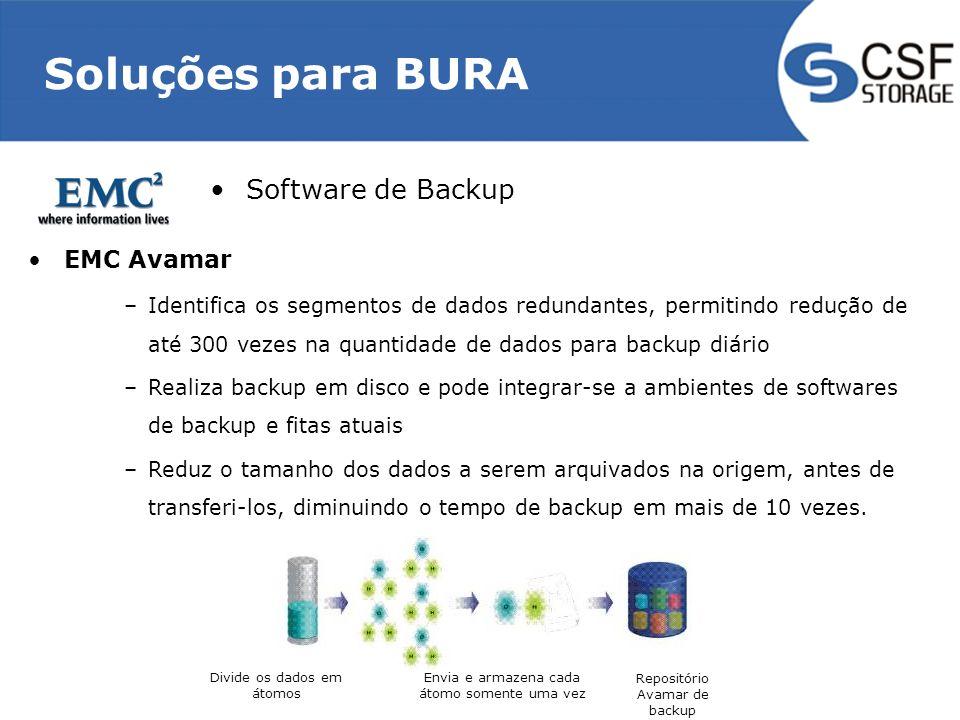 Soluções para BURA Software de Backup EMC Avamar