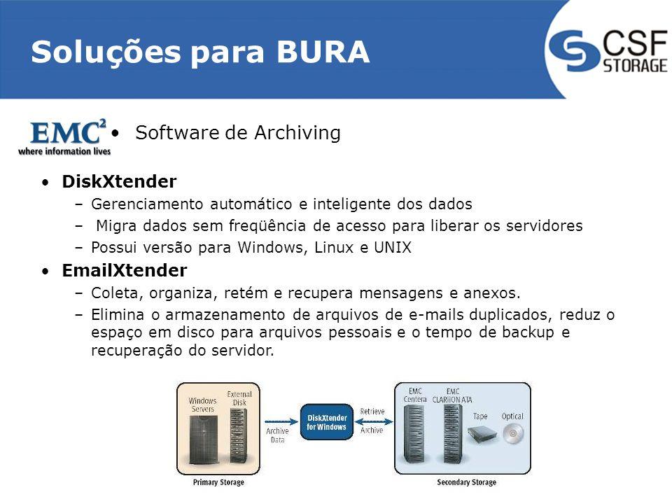 Soluções para BURA Software de Archiving DiskXtender EmailXtender
