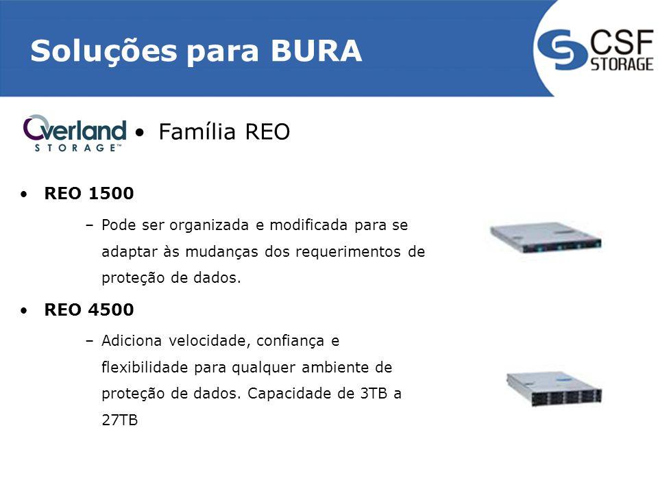 Soluções para BURA Família REO REO 1500 REO 4500