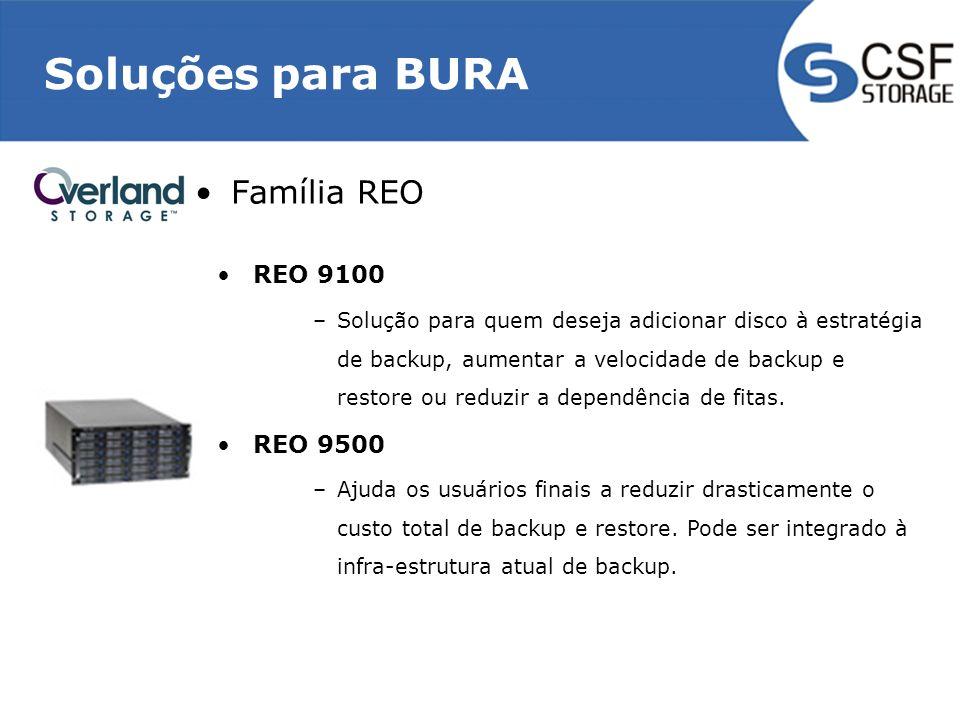 Soluções para BURA Família REO REO 9100 REO 9500
