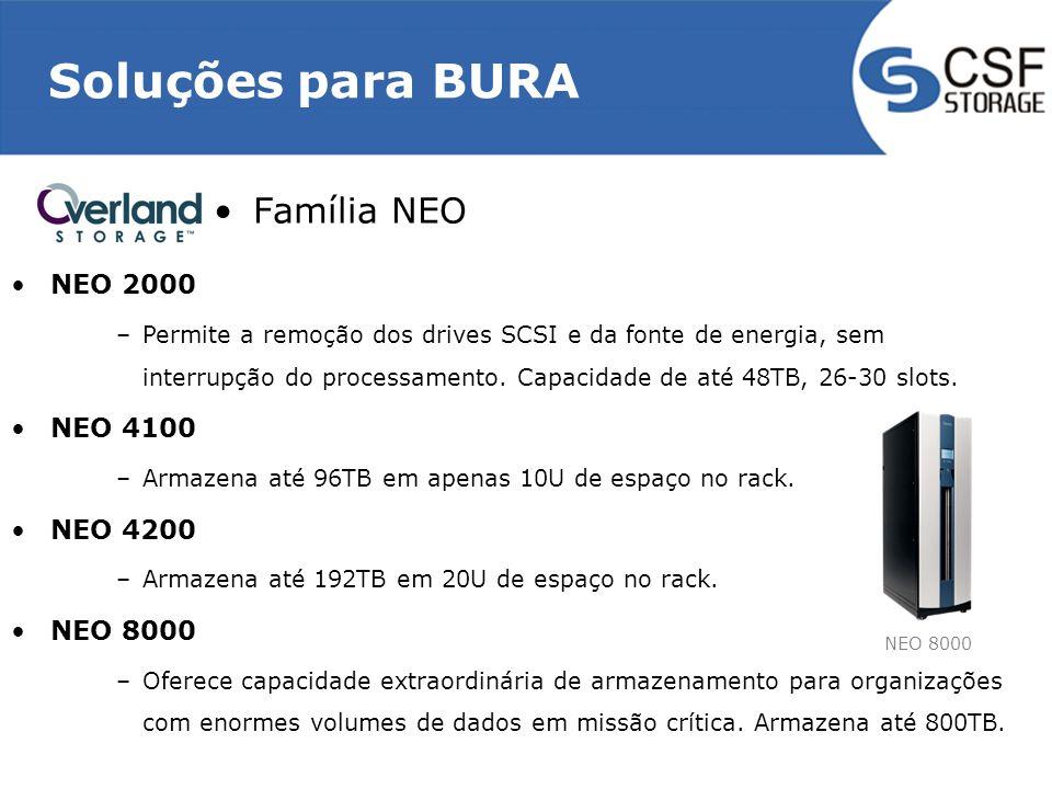 Soluções para BURA Família NEO NEO 2000 NEO 4100 NEO 4200 NEO 8000