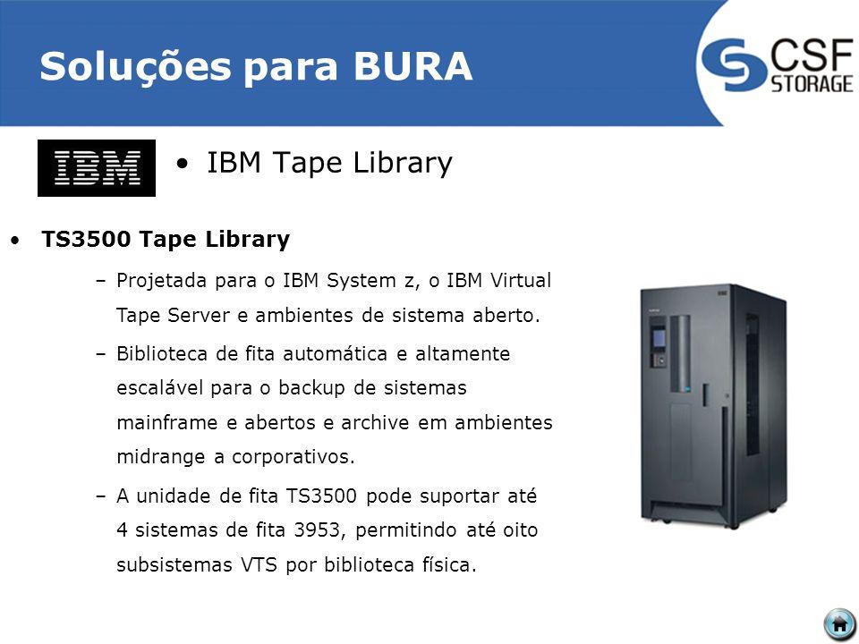 Soluções para BURA IBM Tape Library TS3500 Tape Library