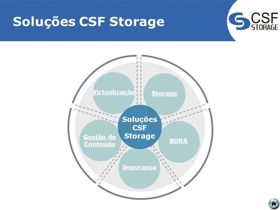 Soluções CSF Storage Soluções CSF Storage Virtualização Storage