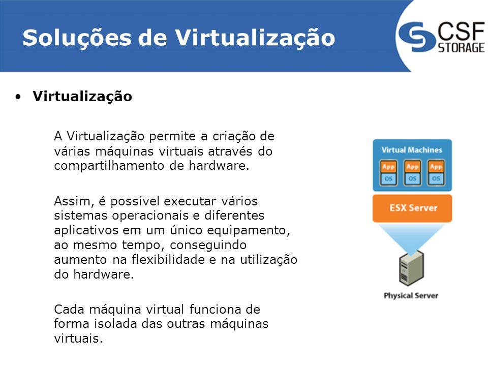 Soluções de Virtualização
