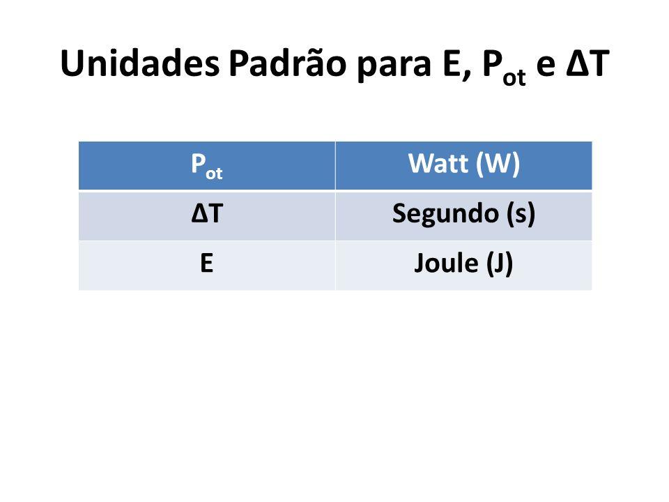 Unidades Padrão para E, Pot e ΔT