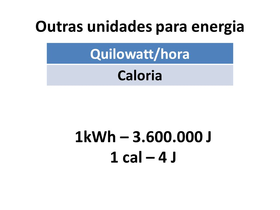 Outras unidades para energia