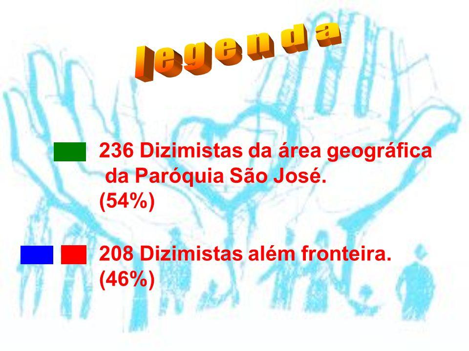 l e g e n d a 236 Dizimistas da área geográfica da Paróquia São José.