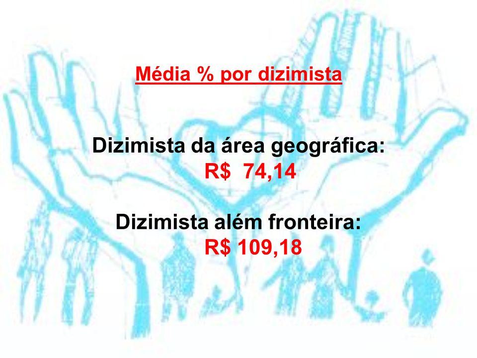 Dizimista da área geográfica: Dizimista além fronteira: