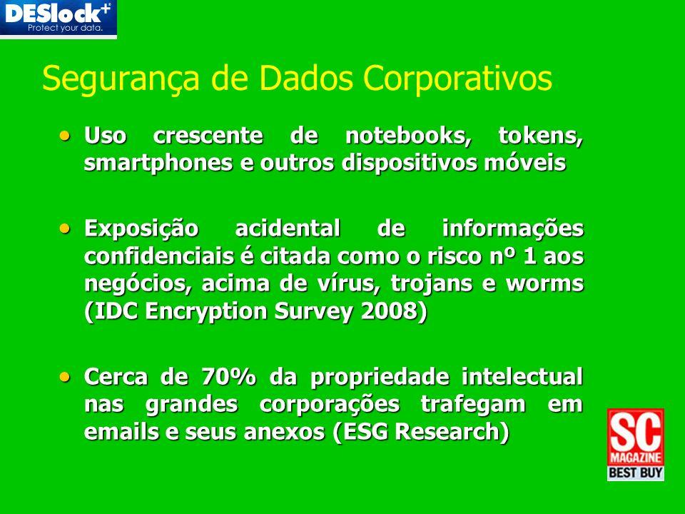 Segurança de Dados Corporativos