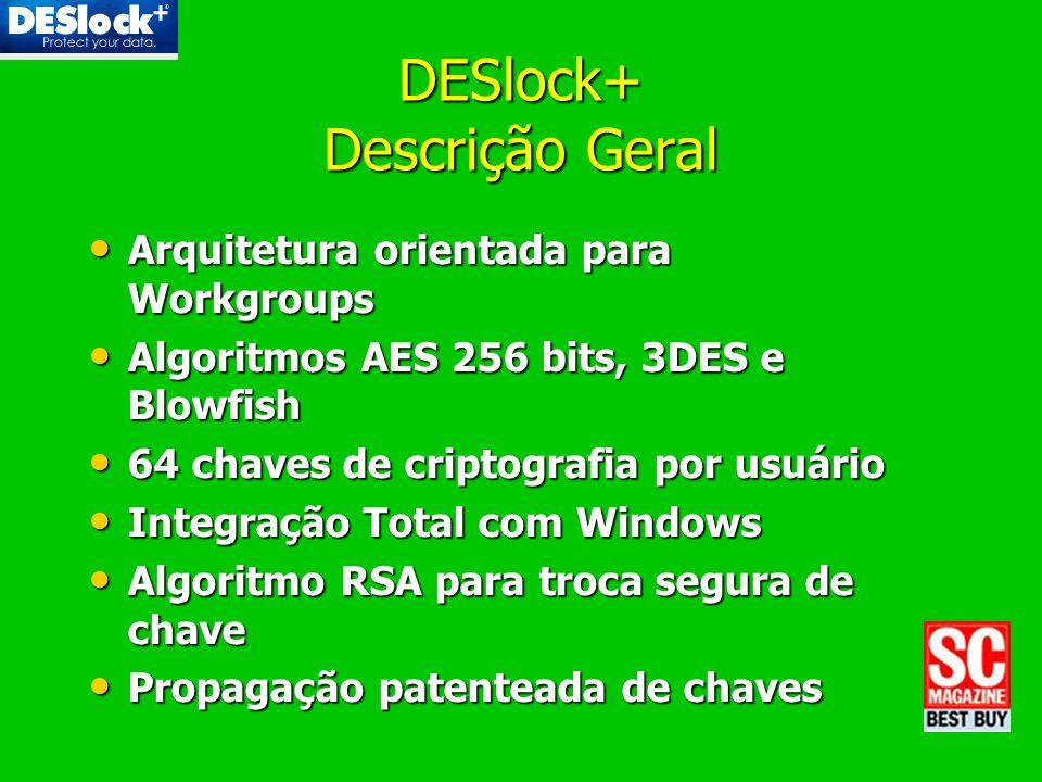 DESlock+ Descrição Geral