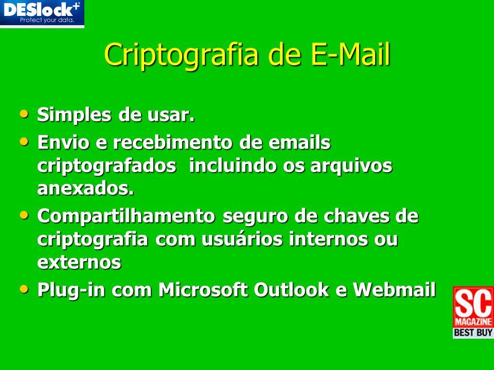 Criptografia de E-Mail