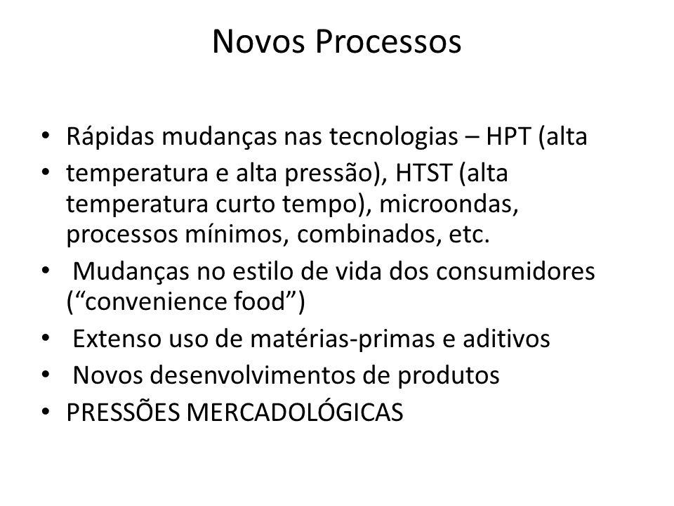 Novos Processos Rápidas mudanças nas tecnologias – HPT (alta