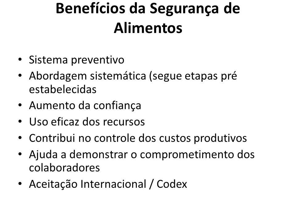 Benefícios da Segurança de Alimentos