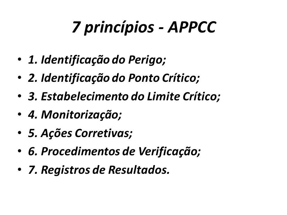 7 princípios - APPCC 1. Identificação do Perigo;