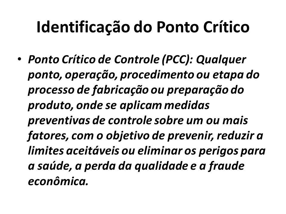 Identificação do Ponto Crítico
