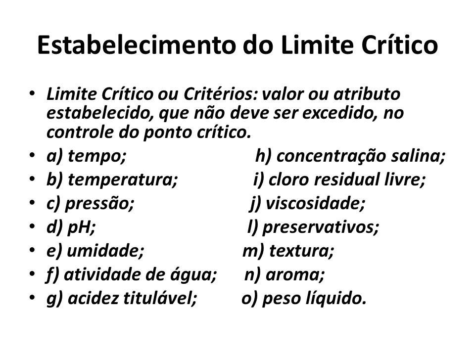 Estabelecimento do Limite Crítico