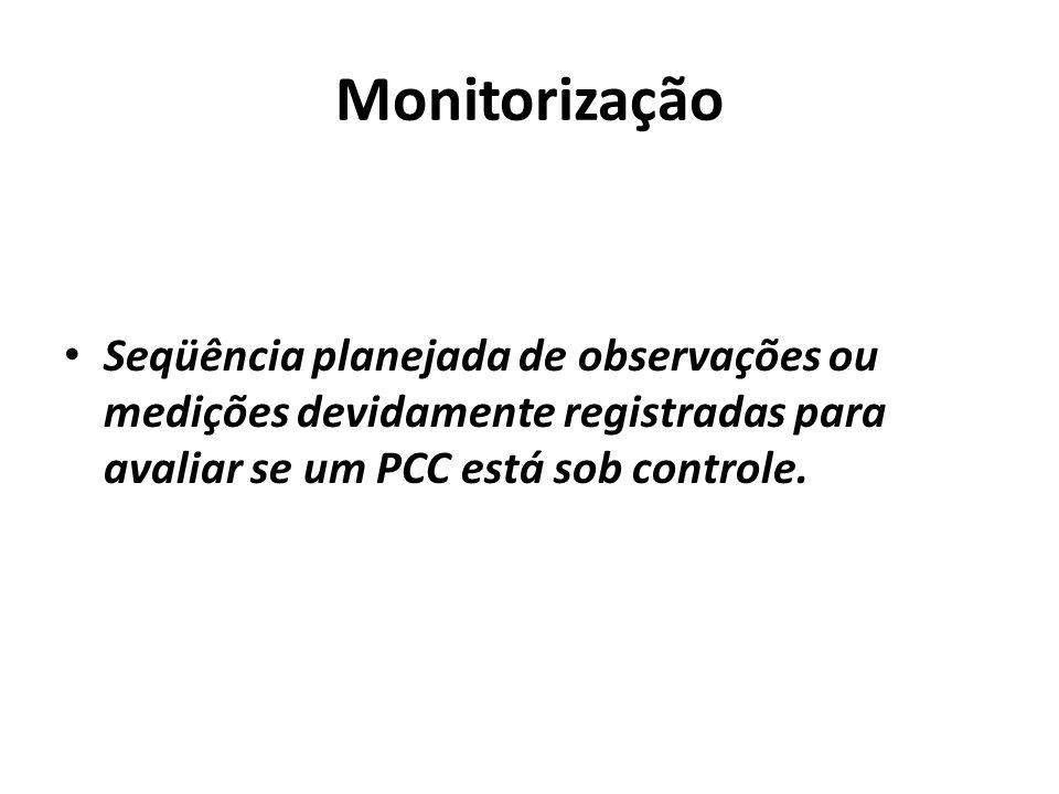Monitorização Seqüência planejada de observações ou medições devidamente registradas para avaliar se um PCC está sob controle.