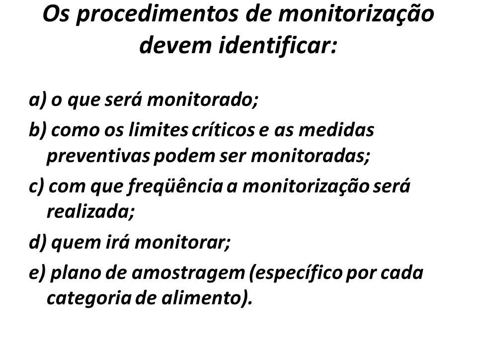 Os procedimentos de monitorização devem identificar: