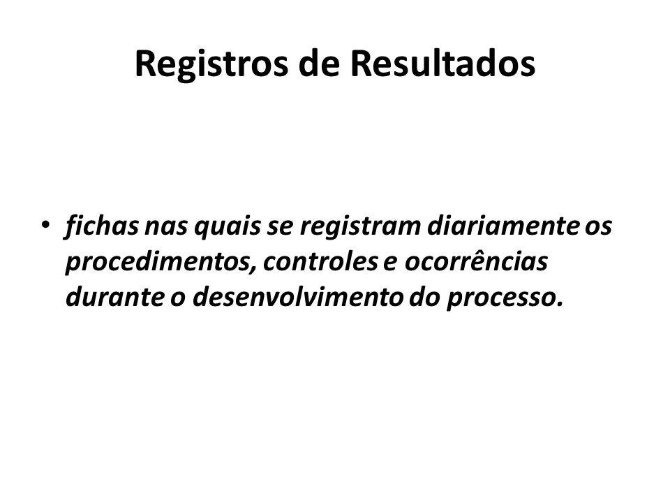 Registros de Resultados