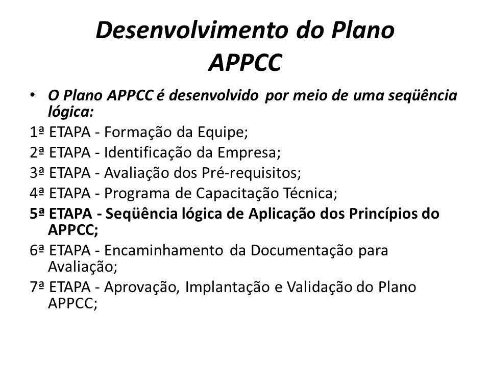 Desenvolvimento do Plano APPCC
