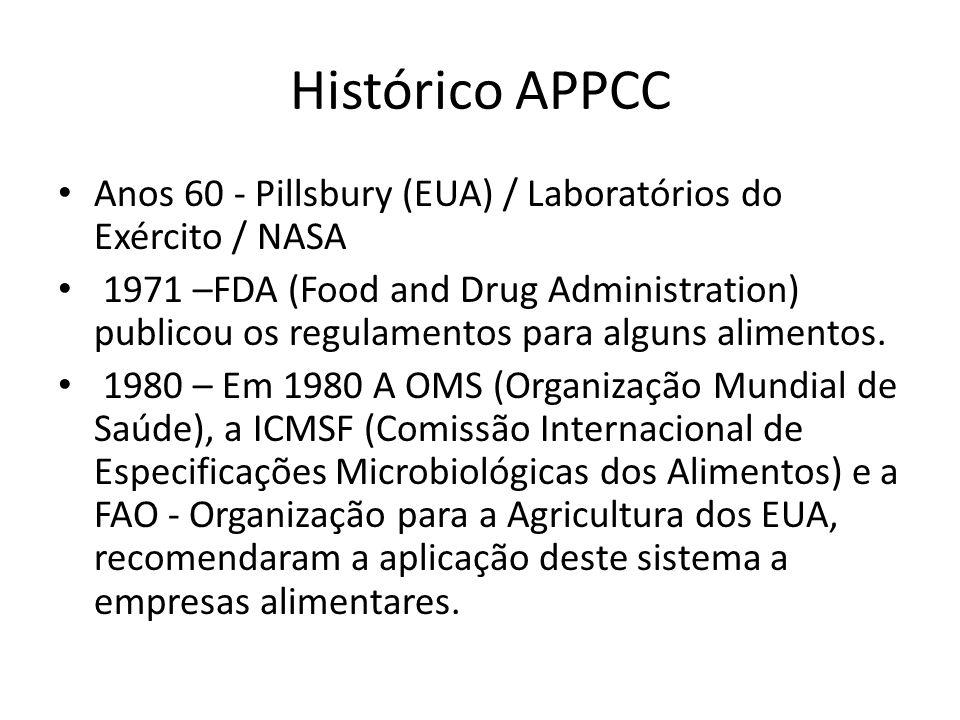 Histórico APPCC Anos 60 - Pillsbury (EUA) / Laboratórios do Exército / NASA.