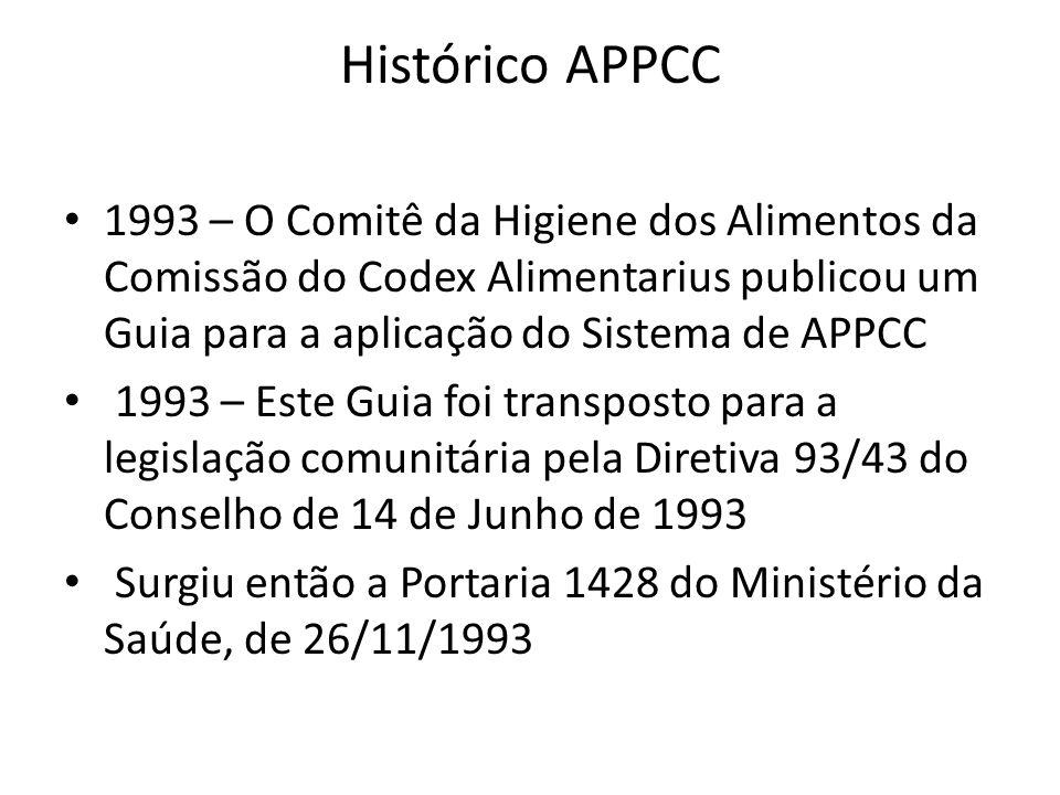 Histórico APPCC 1993 – O Comitê da Higiene dos Alimentos da Comissão do Codex Alimentarius publicou um Guia para a aplicação do Sistema de APPCC.