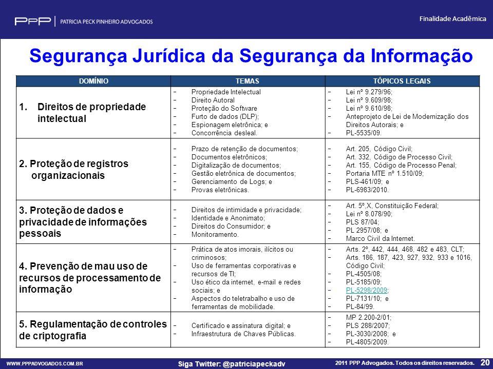 Segurança Jurídica da Segurança da Informação