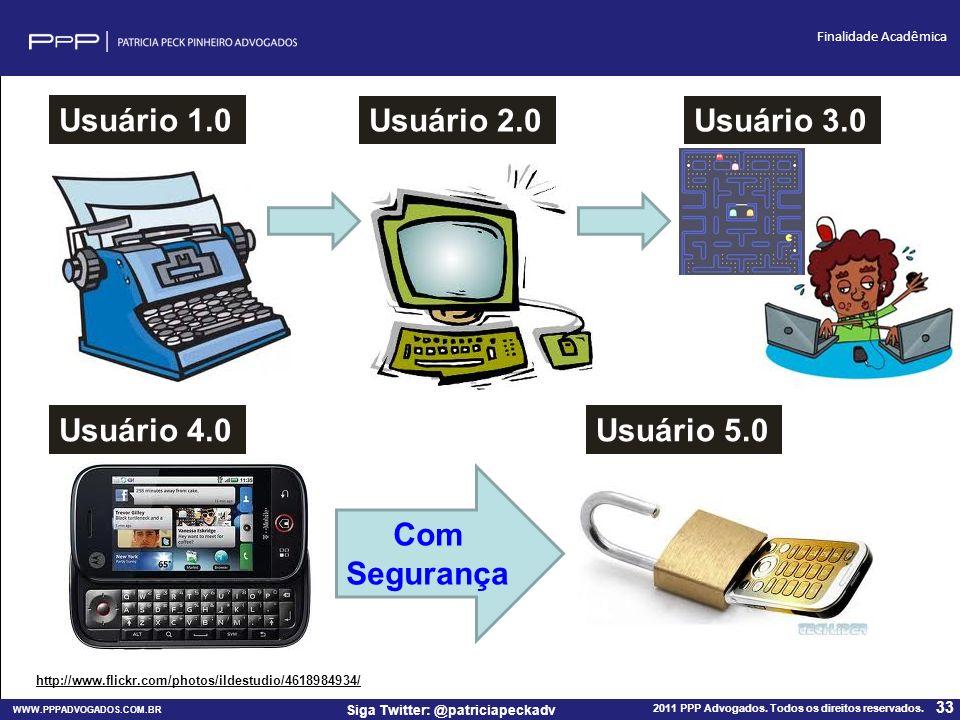 Usuário 1.0 Usuário 2.0 Usuário 3.0 Usuário 4.0 Usuário 5.0