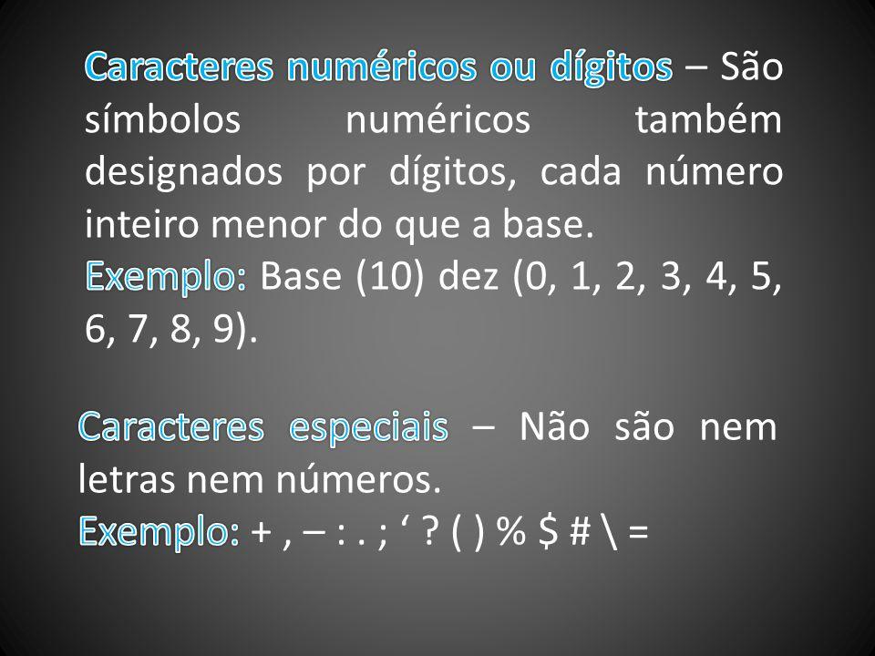 Caracteres numéricos ou dígitos – São símbolos numéricos também designados por dígitos, cada número inteiro menor do que a base.