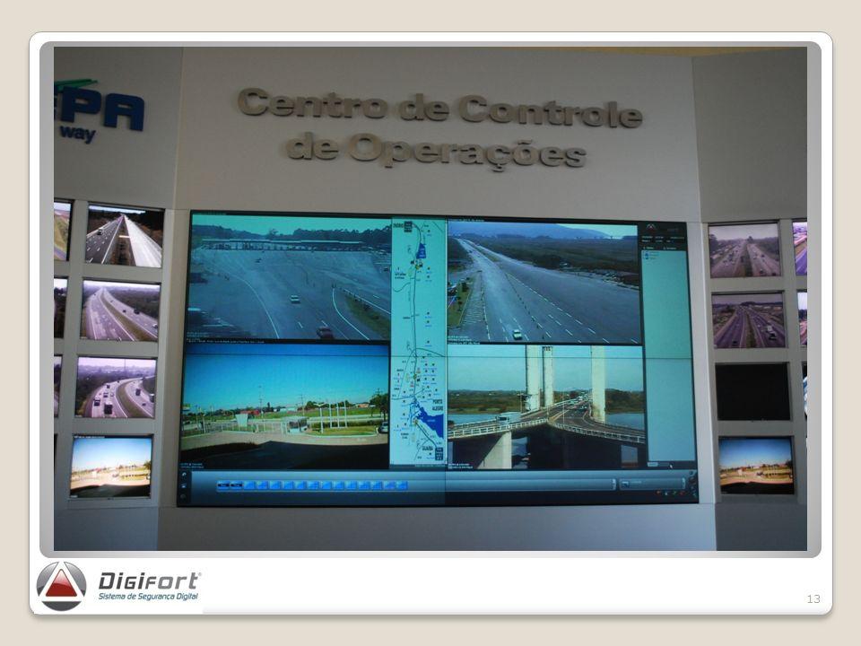 Central de Monitoramento Utilizando o Sistema