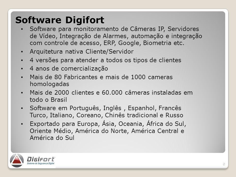Software Digifort