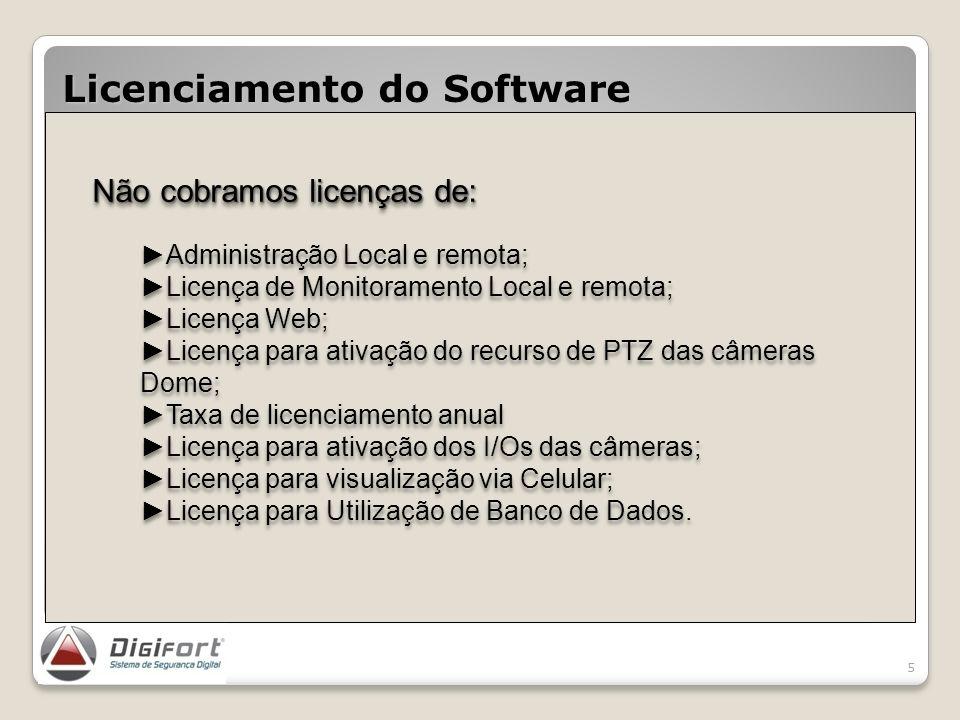 Licenciamento do Software