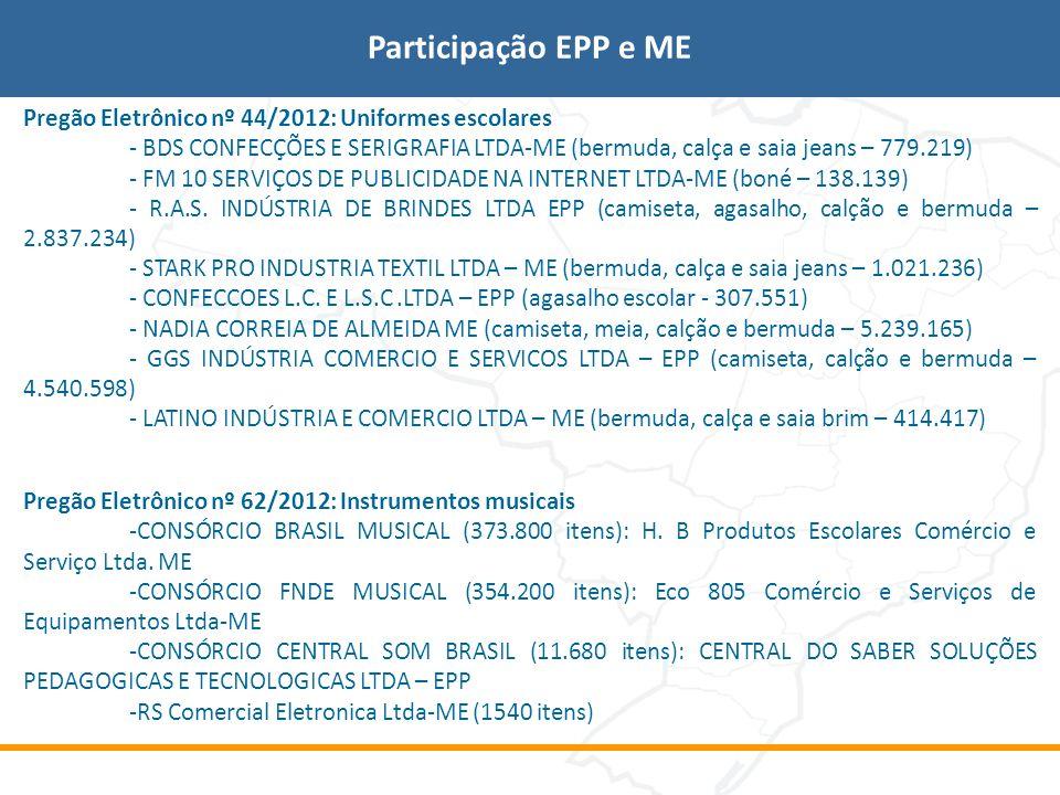 Participação EPP e ME Pregão Eletrônico nº 44/2012: Uniformes escolares.