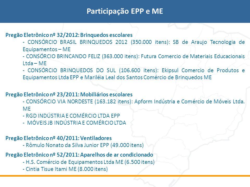 Participação EPP e ME Pregão Eletrônico nº 32/2012: Brinquedos escolares.