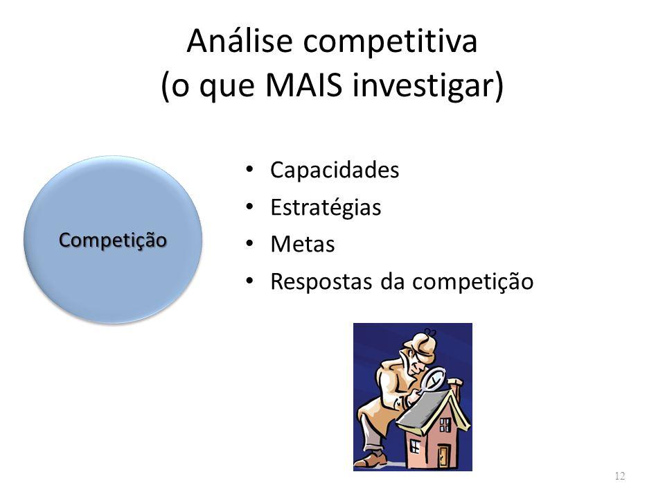 Análise competitiva (o que MAIS investigar)
