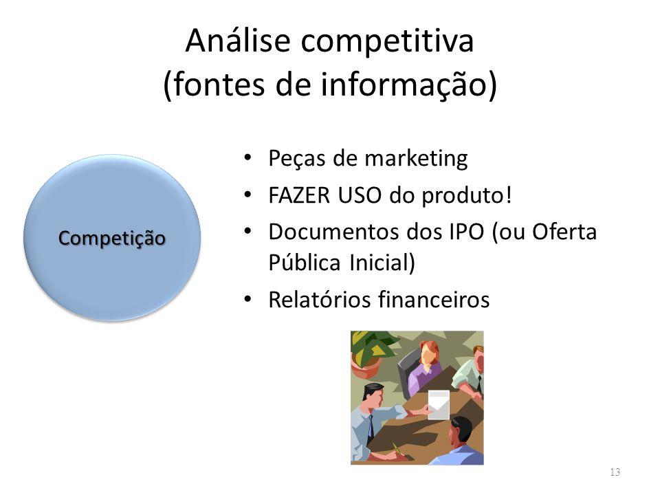 Análise competitiva (fontes de informação)
