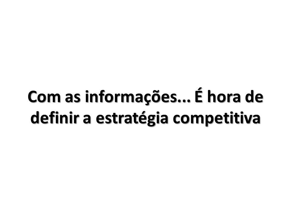 Com as informações... É hora de definir a estratégia competitiva