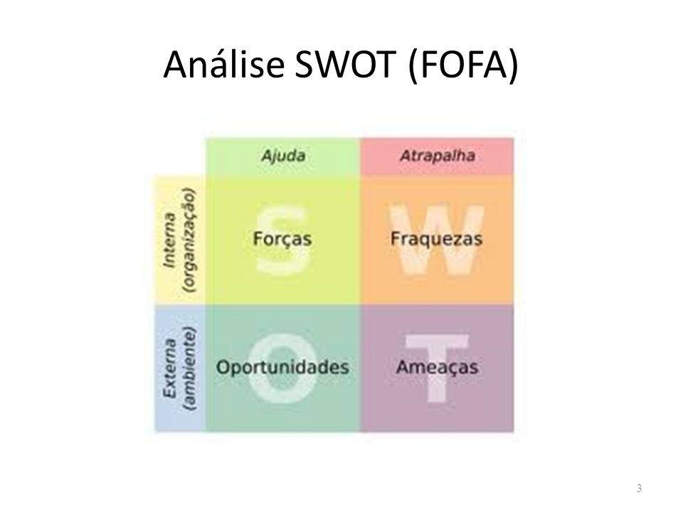 Análise SWOT (FOFA)