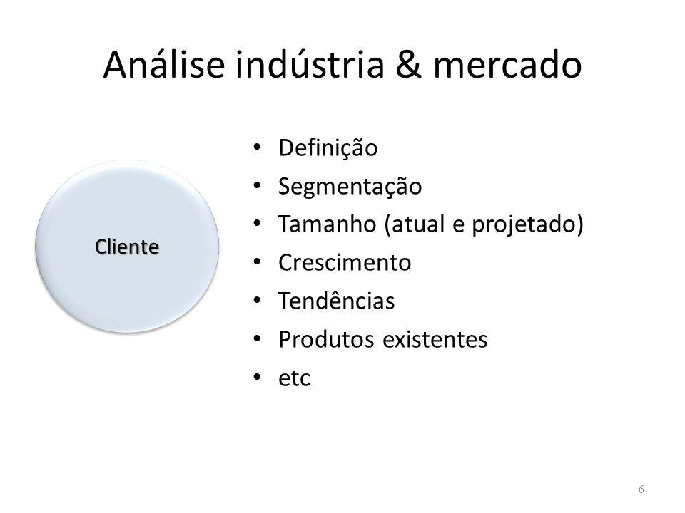 Análise indústria & mercado