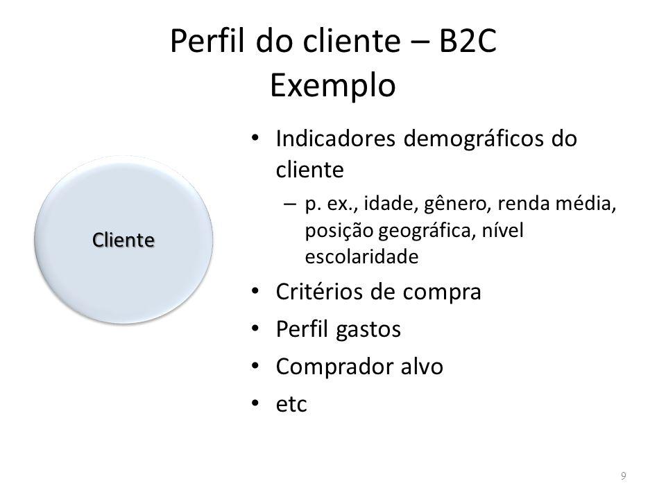 Perfil do cliente – B2C Exemplo