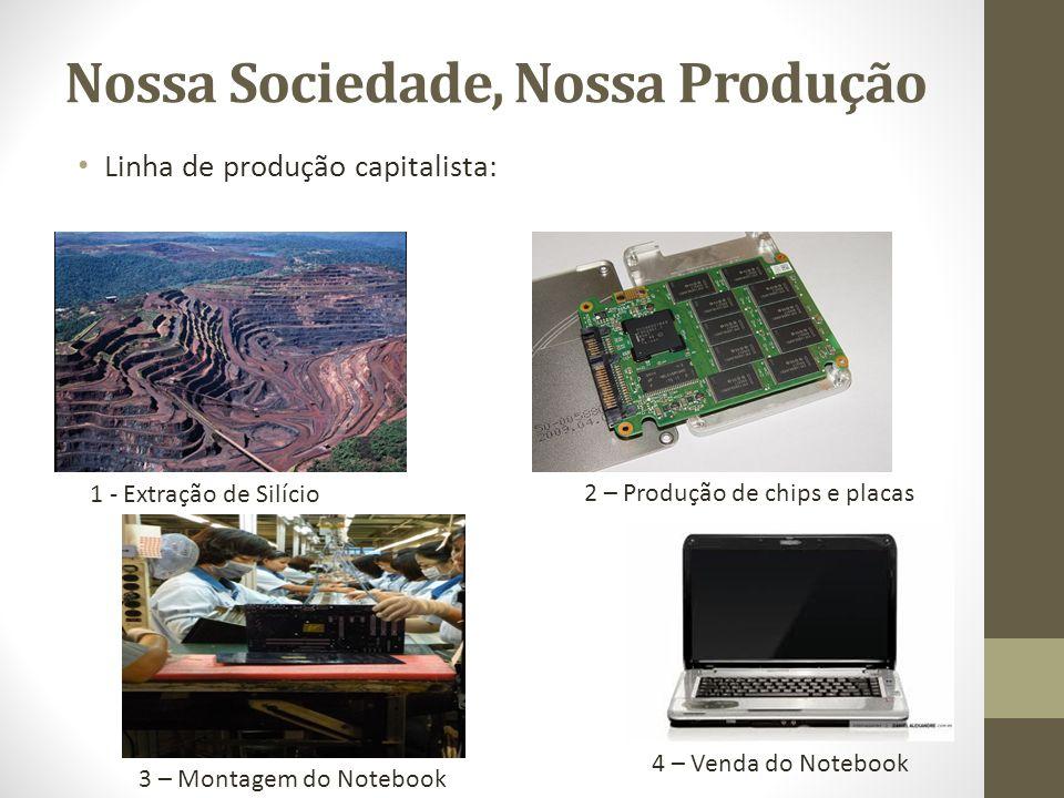 Nossa Sociedade, Nossa Produção