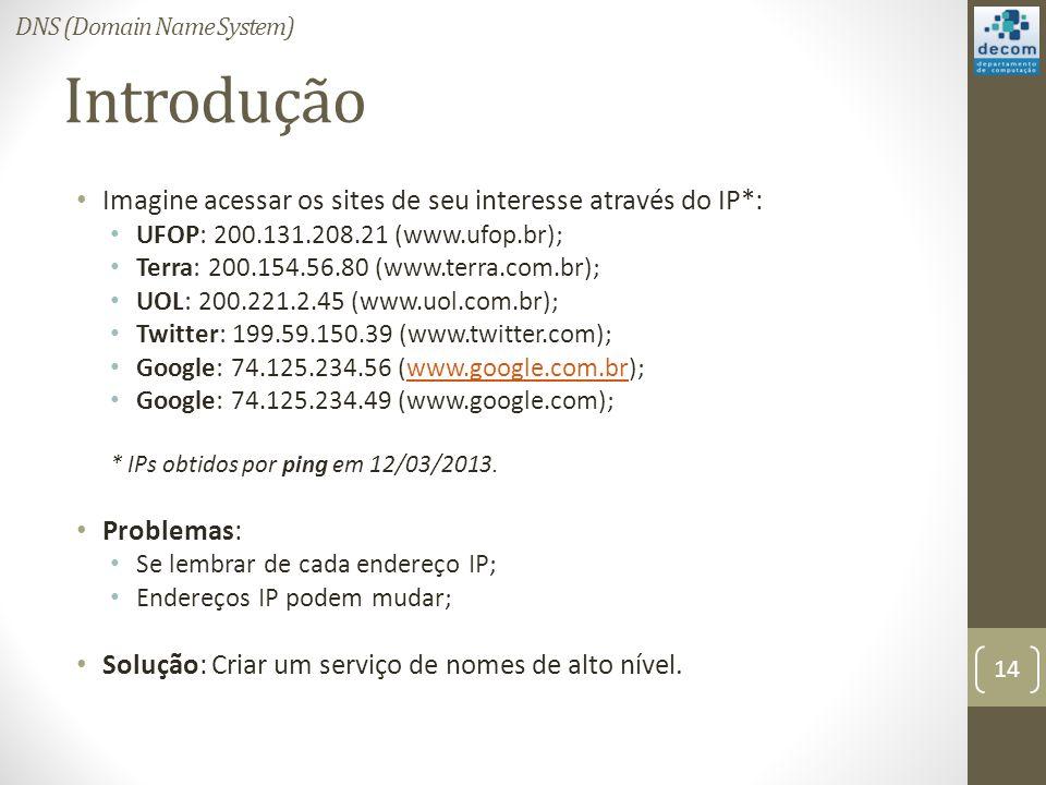 Introdução Imagine acessar os sites de seu interesse através do IP*: