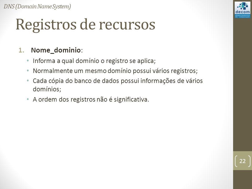 Registros de recursos Nome_dominio: