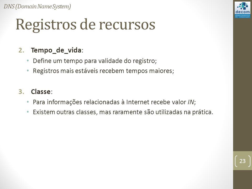 Registros de recursos Tempo_de_vida: Classe: