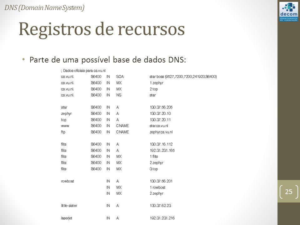 Registros de recursos Parte de uma possível base de dados DNS: