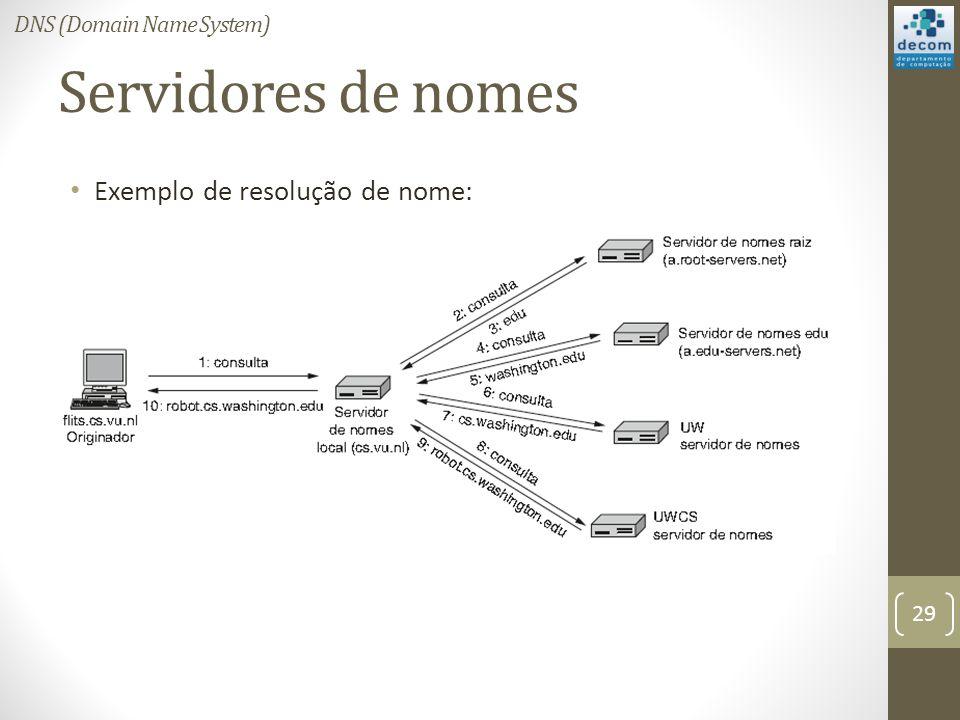 Servidores de nomes Exemplo de resolução de nome: