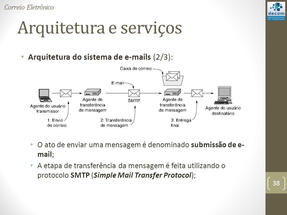 Arquitetura e serviços