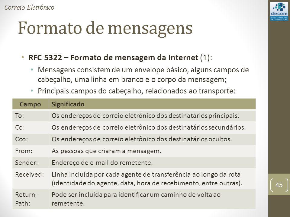 Formato de mensagens RFC 5322 – Formato de mensagem da Internet (1):