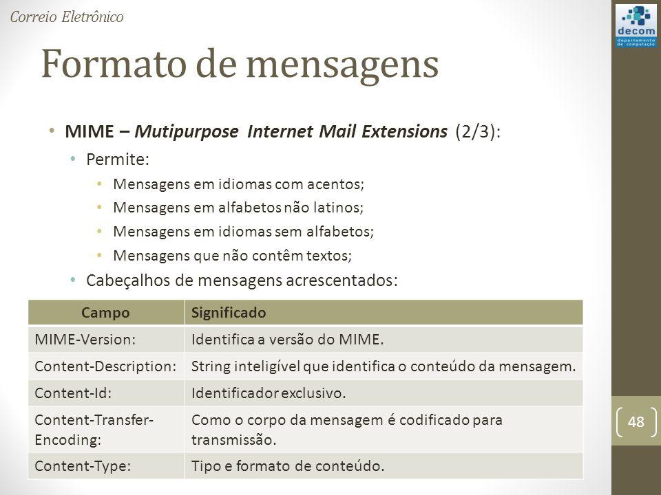 Correio Eletrônico Formato de mensagens. MIME – Mutipurpose Internet Mail Extensions (2/3): Permite: