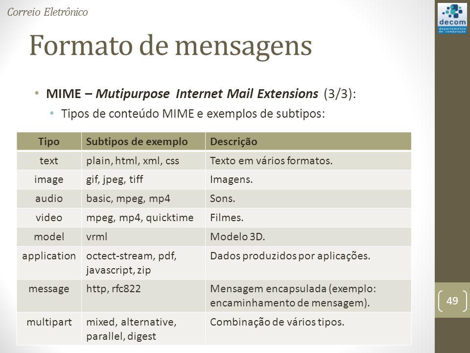 Correio Eletrônico Formato de mensagens. MIME – Mutipurpose Internet Mail Extensions (3/3): Tipos de conteúdo MIME e exemplos de subtipos: